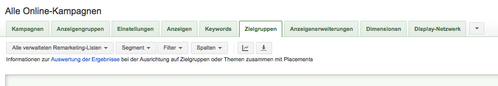 Remarketing AdWords - Zielgruppen