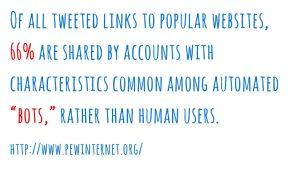 Pew research über Bots auf Twitter